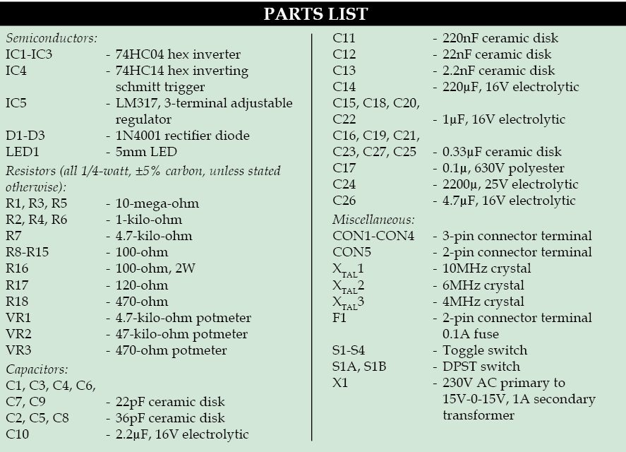 Z2B_Parts_List
