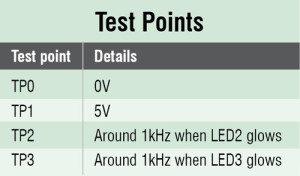 3E1_Test