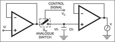 Fig. 1: A typical sample and hold circuit