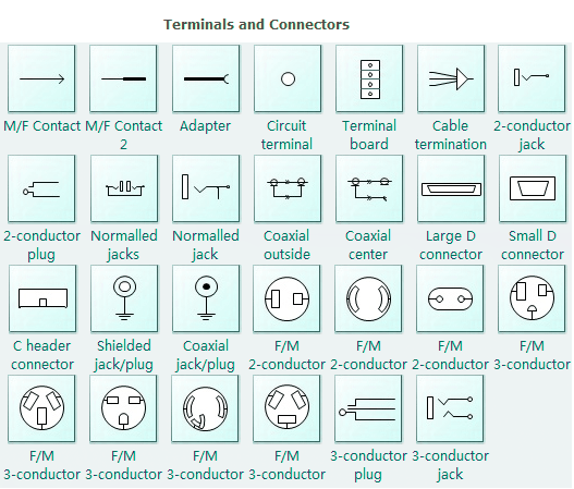 576_Terminals__connecters