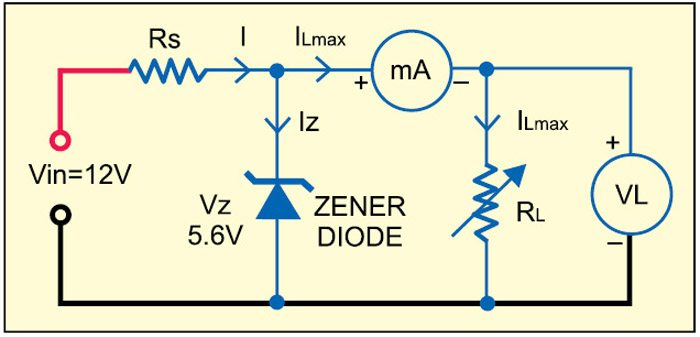 Fig. 1: Zener as voltage regulator