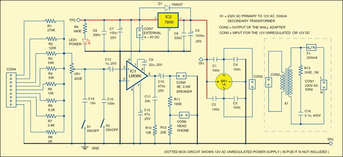 Fig. 1: Simple interface for digital sound synthesis