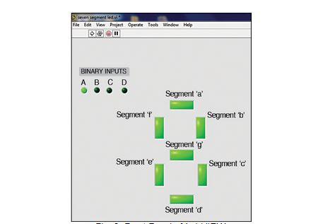 simulating 7 segment display using labview
