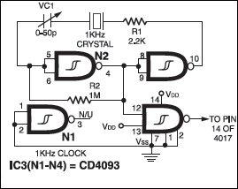 Fig .2 :1kHz Clock