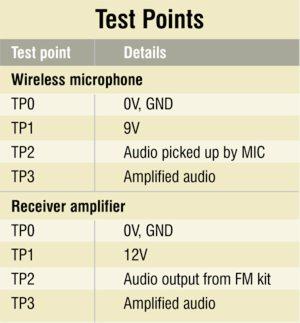 B97_test-point
