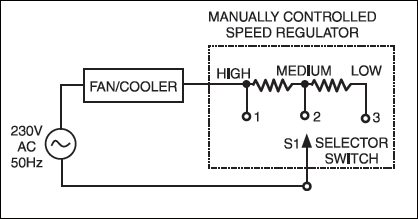 Fig.1 Circuit diagram for automatically speed control for fan / air - collers