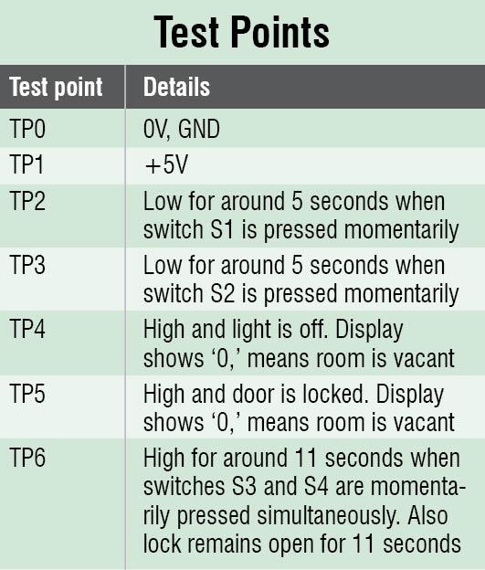 D56_Test_Point