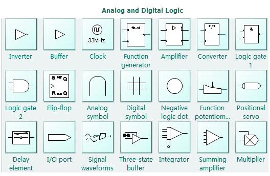 EB9_Analogdigital