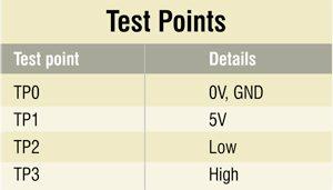 FA9_test-point