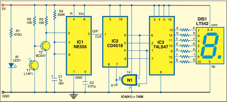 Fig. 1: Object counter circuit