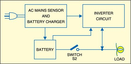 Block diagram of an emergency light