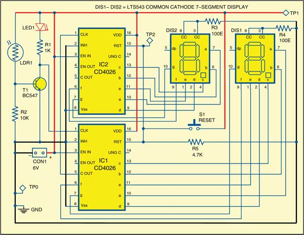 counter circuit using Johnson counter IC 4026