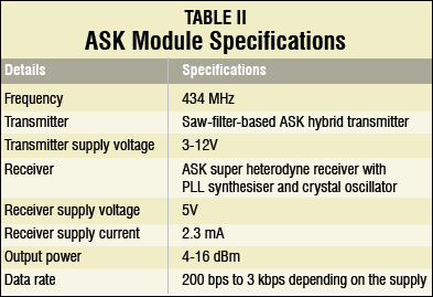 ASK module specifications