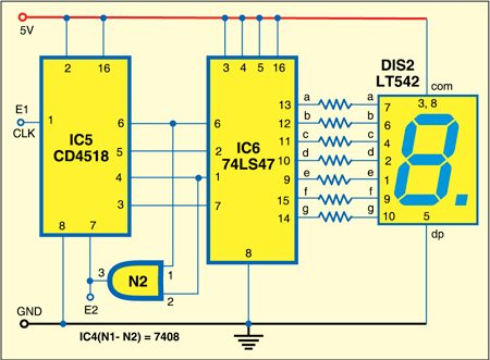 Fig. 2: Expansion circuit