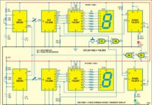 Digital Frequency Comparator Circuit