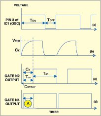 Fig. 2: Timing diagram showing different waveforms originating at different points in the circuit