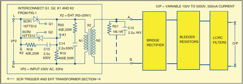 Fig. 2: EHT generator