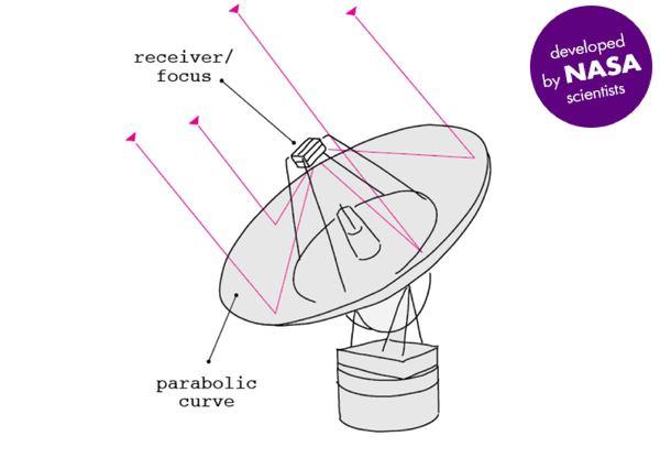 5DE_satellite_dish