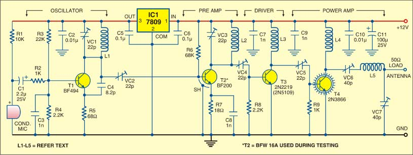 Four stage FM transmitter circuit