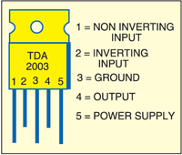 Fig. 2: Pin configuration of TDA2003