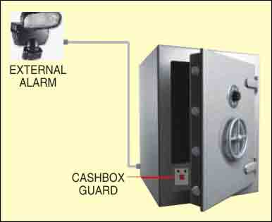 Fig. 3: Unit fitted inside the cash box & also connected to an external alarm