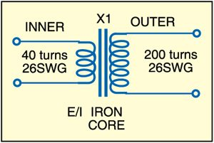 Modulation transformer