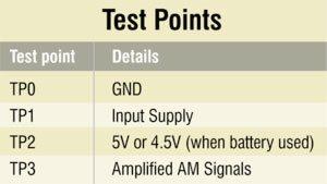 74E_test-point