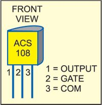 Fig. 2: Pin configuration of ACS108