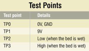 892_TEST-POINT