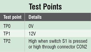 94C_Test_Point-2