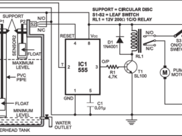 automatic water-level controller
