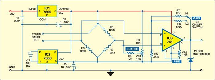 strain meter circuit
