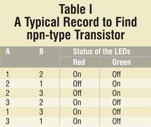 B73_TABLE-1