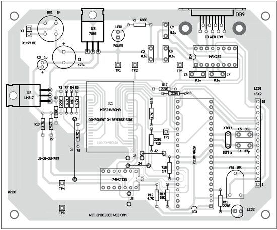 Fig. 9: Component layout for the PCB