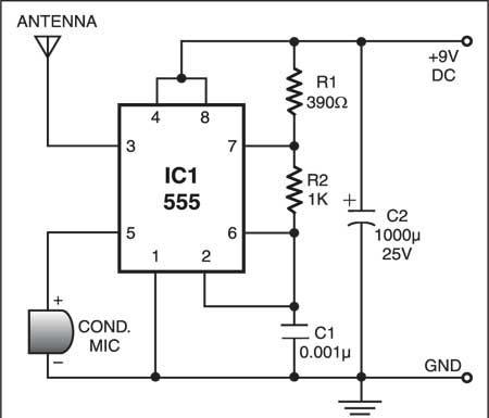 Low Range Radio Transmitter