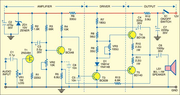 1.5W Power Amplifier