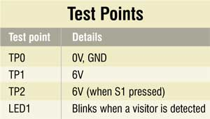 D3F_test-point