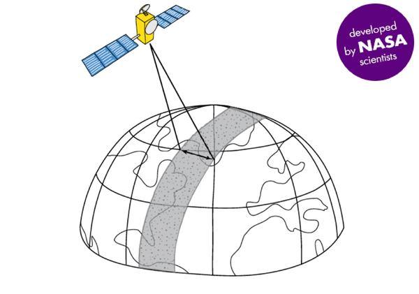 E66_large_satellite_orbit