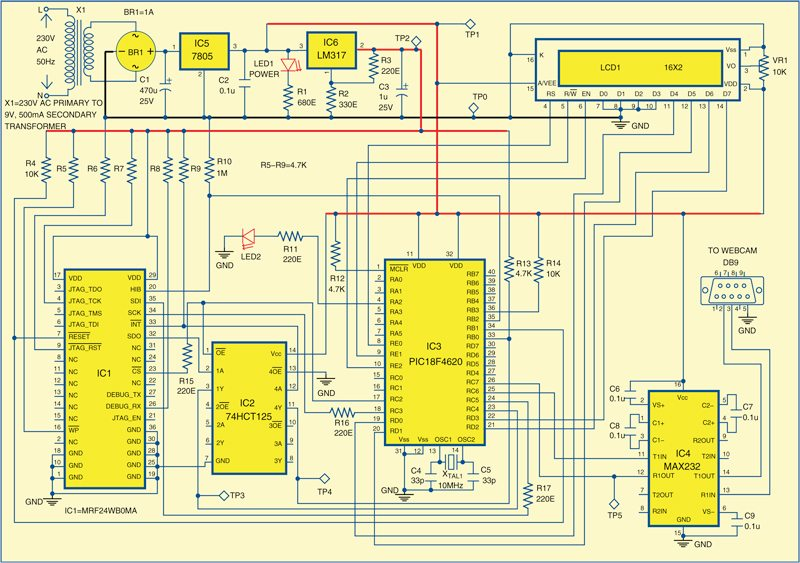 Fig. 3: Circuit diagram for Wi-Fi embedded webcam