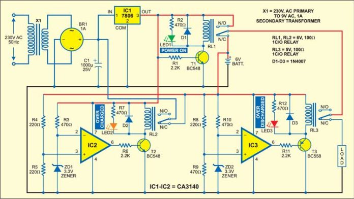 DC Changeover System with Battery Protection unit