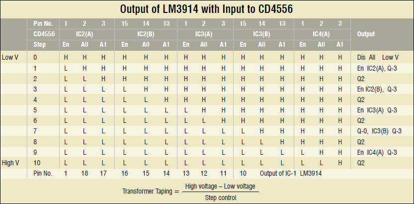 output of LM3914