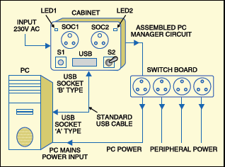 Wiring diagram for PC power manager