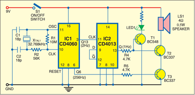 Fig. 1: 1Hz precision clock timer