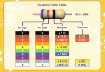 resistor color Table