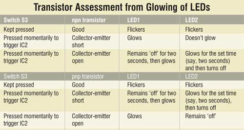 transistor assessment from glowing LEDs