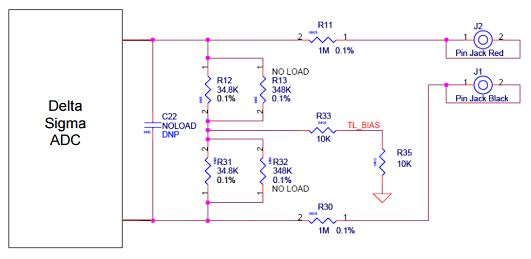 Fig 3: Resistive divider network to scale down the input voltage