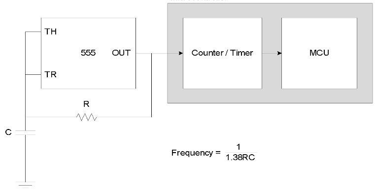 Fig 8: RC Oscillator using 555 Timer