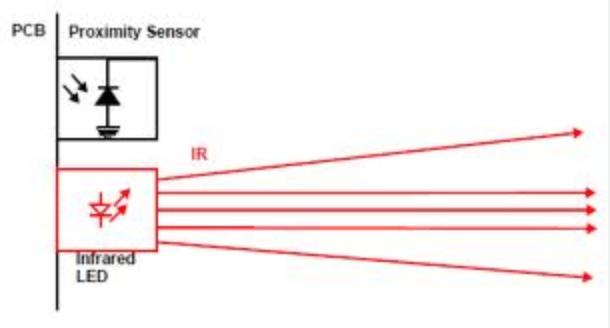 Audible IR Proximity Detector