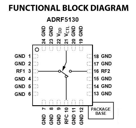 adrf5130