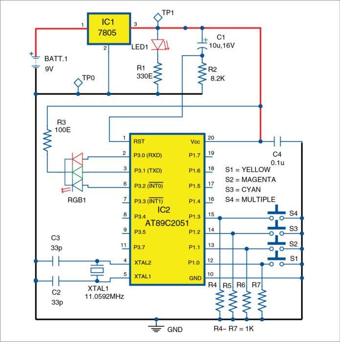 RGB colour generator circuit